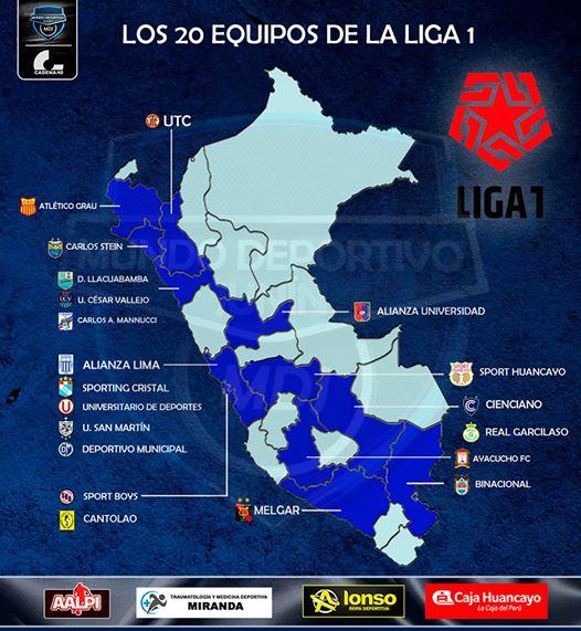 Ο ποδοσφαιρικός χάρτης στη φετινή Λίγκα 1 του Περού