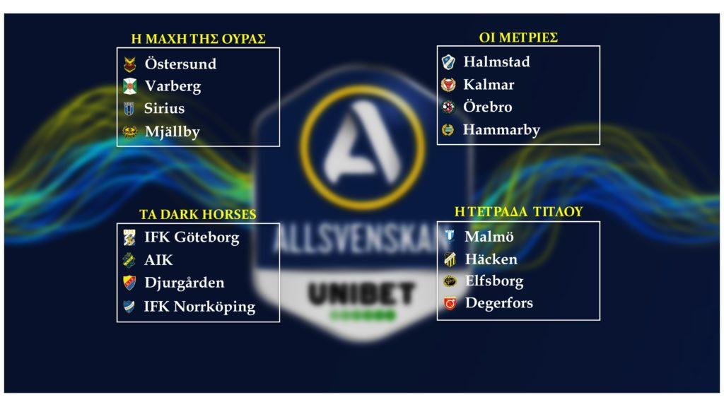 Allsvenskan 2021
